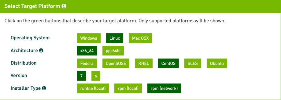 CentOS/RHEL 7 OS GPU Installation With Yum